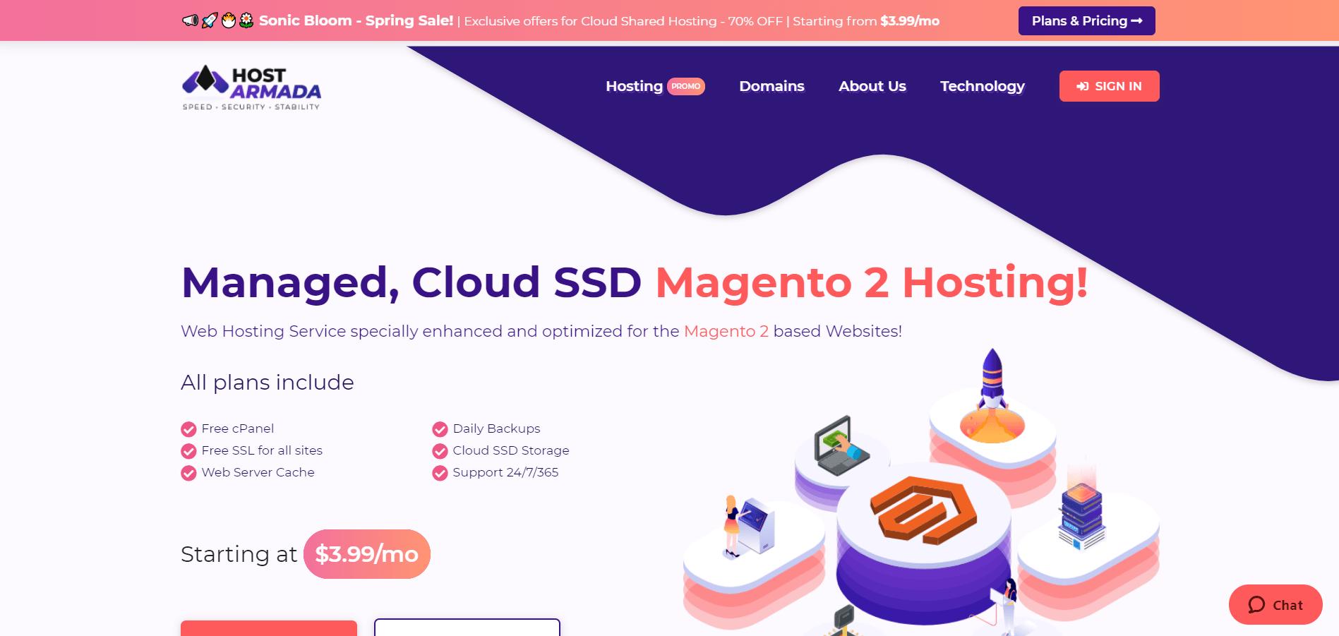 Managed Magento   Hostguid