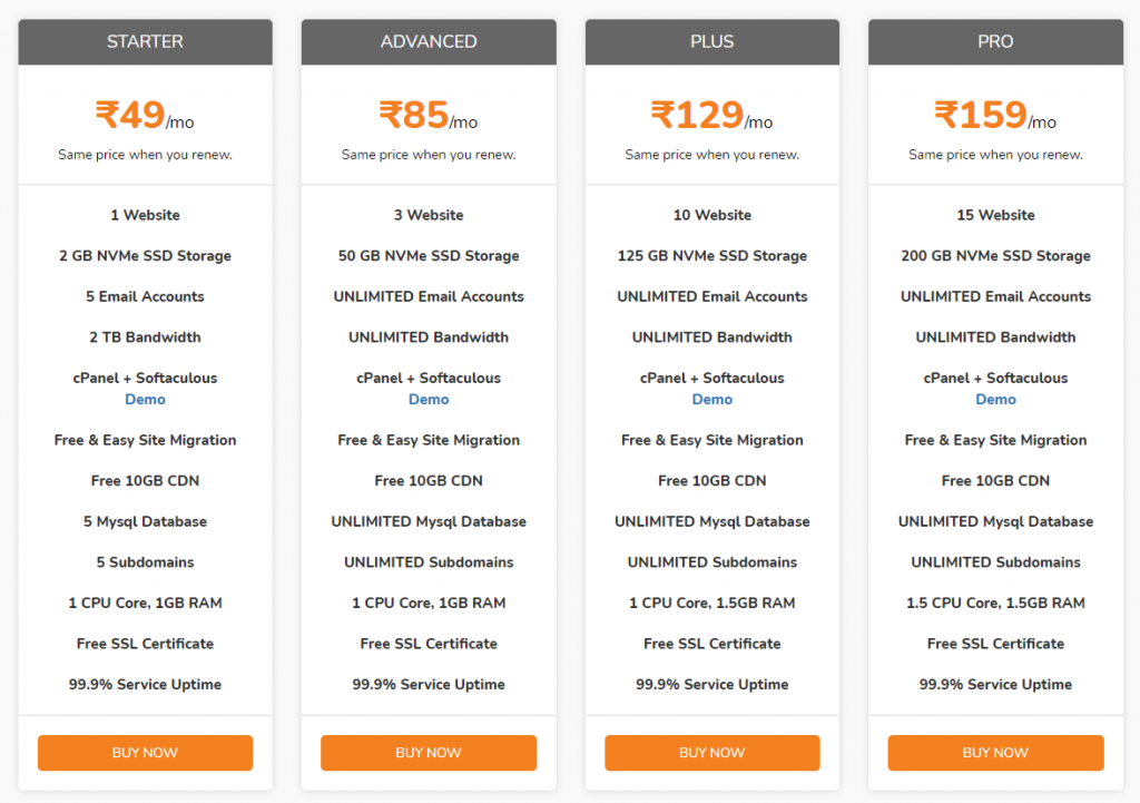 GoviralHost Review Cheapest, Fastest, And Secure Web Hosting Company